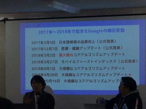 落合正和&松原潤一2019年のブログ超活用術@東京2